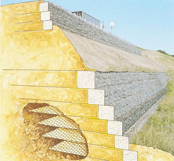 Комплекс Армогрунтовая стена
